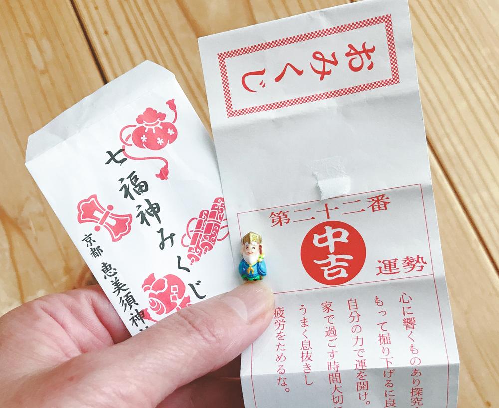 京都えびす神社の七福神おみくじ